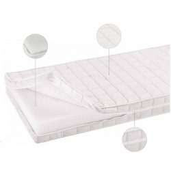 Anti-mite mattress-cxctoys-limasoll